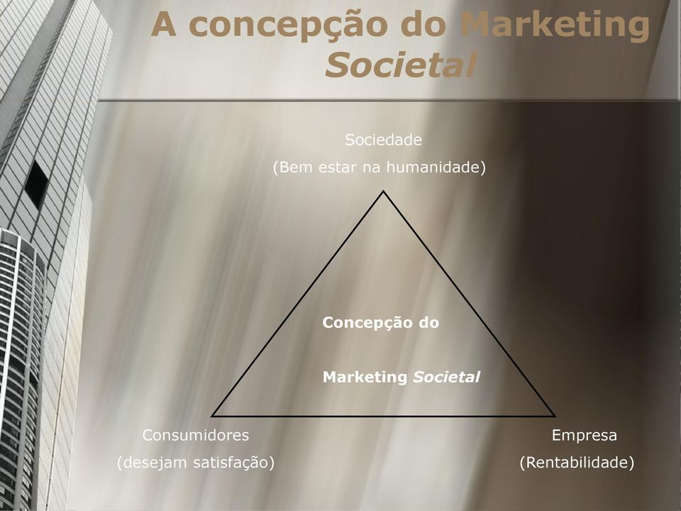 Concepção do Marketing Societal