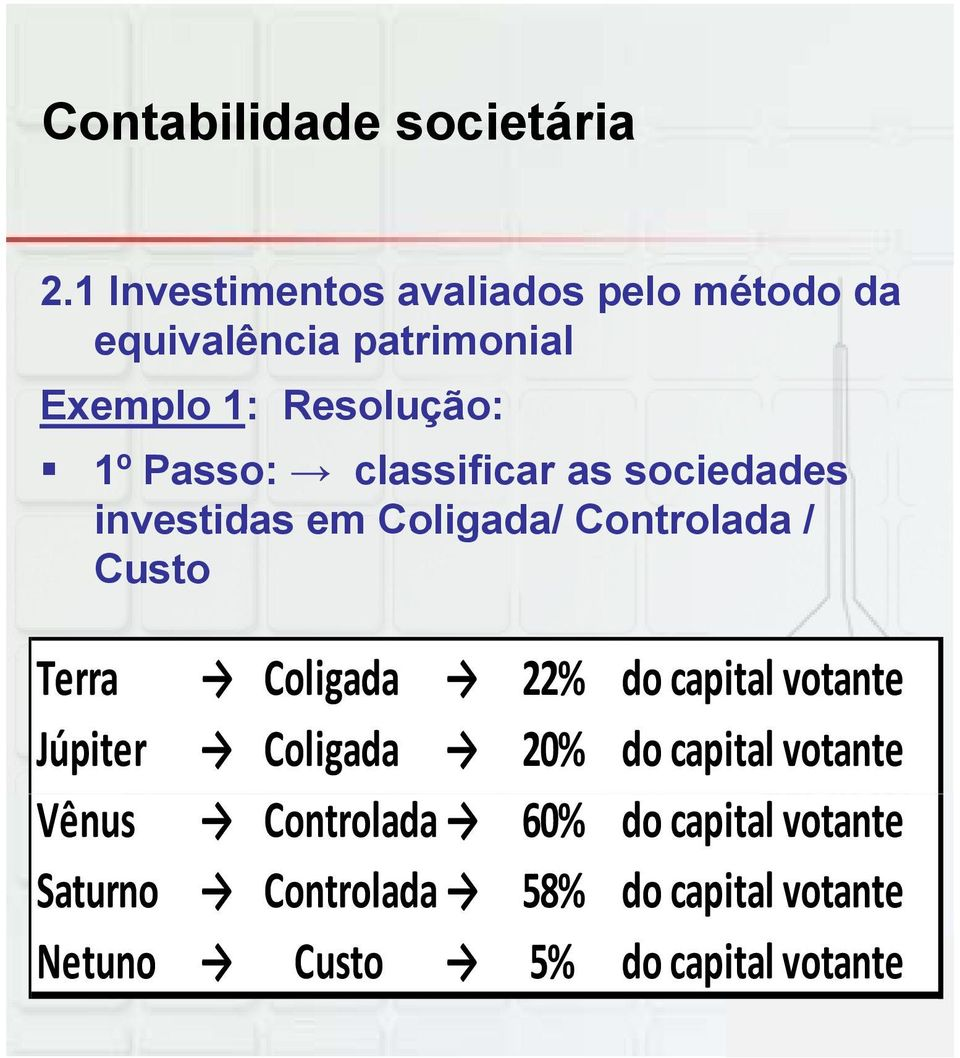 Coligada 22% do capital votante Júpiter Coligada 20% do capital votante Vênus Controlada