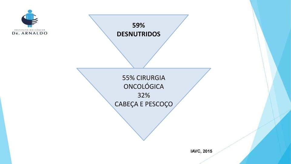 ONCOLÓGICA 32%