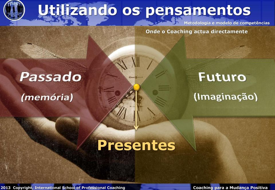 o Coaching actua