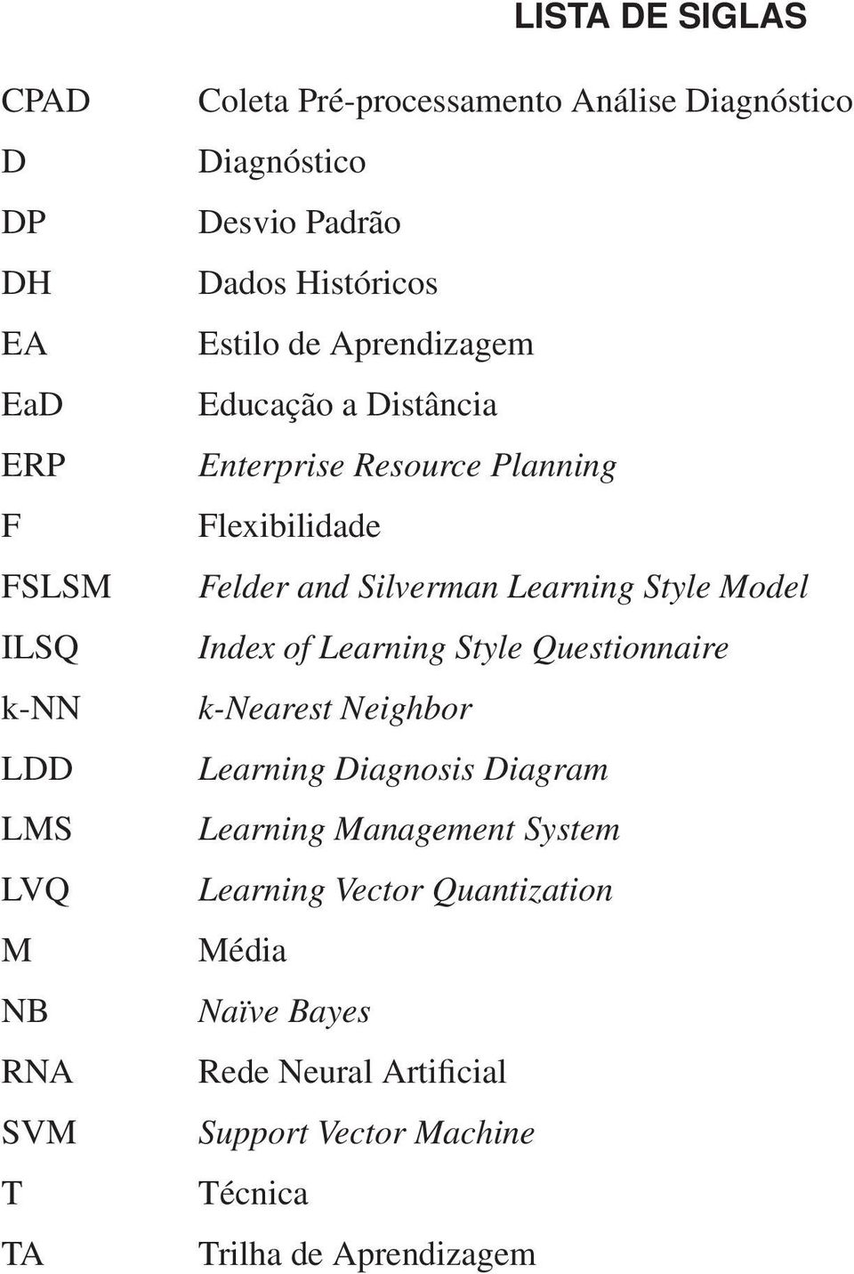 Felder and Silverman Learning Style Model Index of Learning Style Questionnaire k-nearest Neighbor Learning Diagnosis Diagram Learning