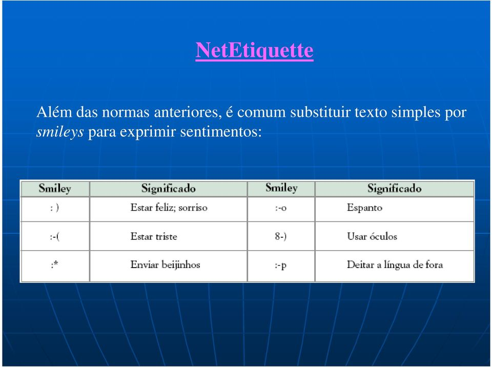 substituir texto simples