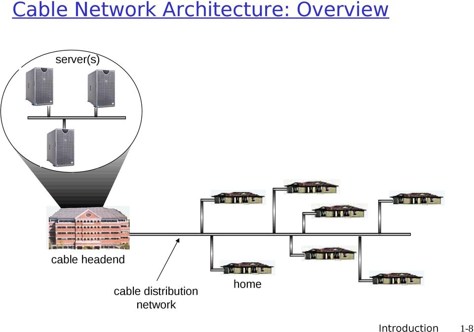 headend cable distribution