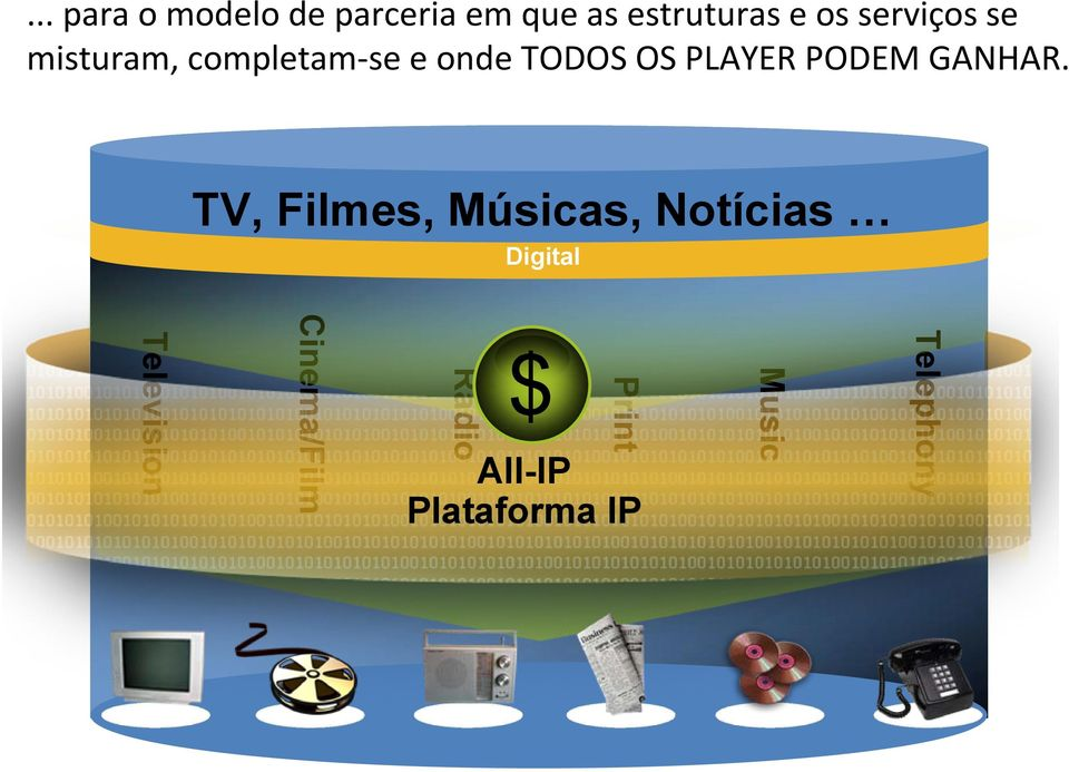 TV, Filmes, Músicas, Notícias Digital Video Film Sound Data Sound