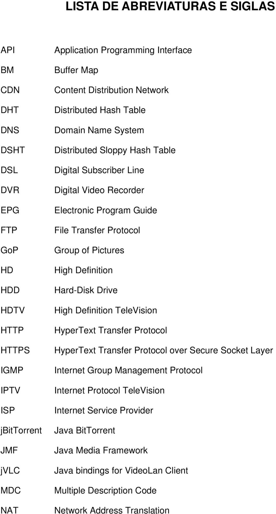 Protocol Group of Pictures High Definition Hard-Disk Drive High Definition TeleVision HyperText Transfer Protocol HyperText Transfer Protocol over Secure Socket Layer Internet Group