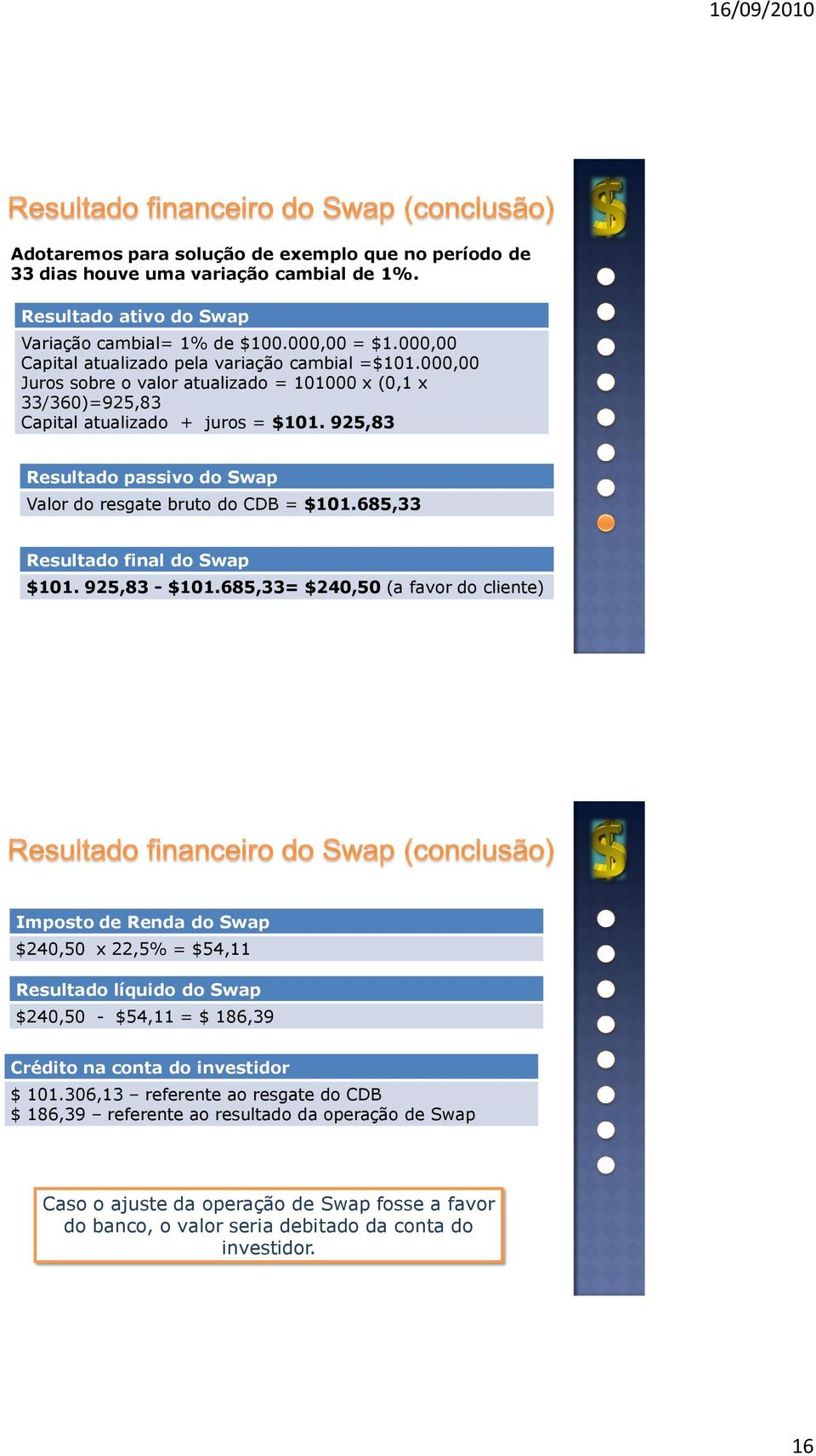 925,83 Resultado passivo do Swap Valor do resgate bruto do CDB = $101.685,33 Resultado final do Swap $101. 925,83 - $101.