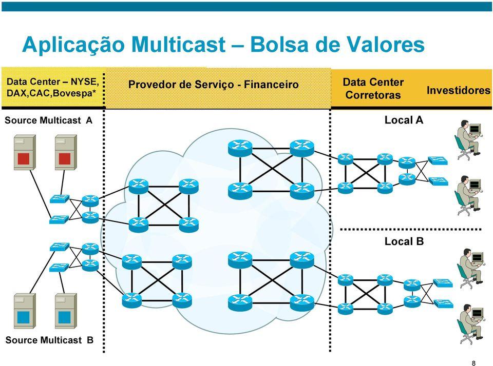Financeiro Data Center Corretoras Investidores