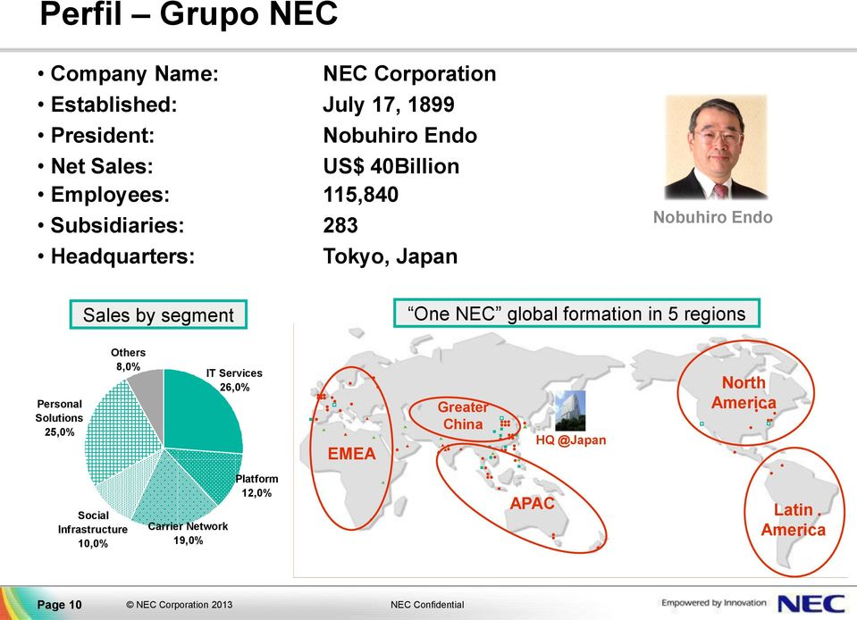 global formation in 5 regions Personal Solutions 25,0% Others 8,0% IT Services 26,0% EMEA Greater China HQ @Japan
