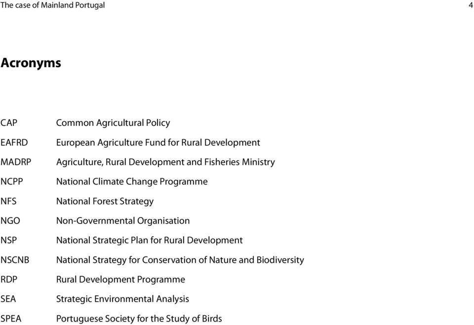 National Forest Strategy Non-Governmental Organisation National Strategic Plan for Rural Development National Strategy for