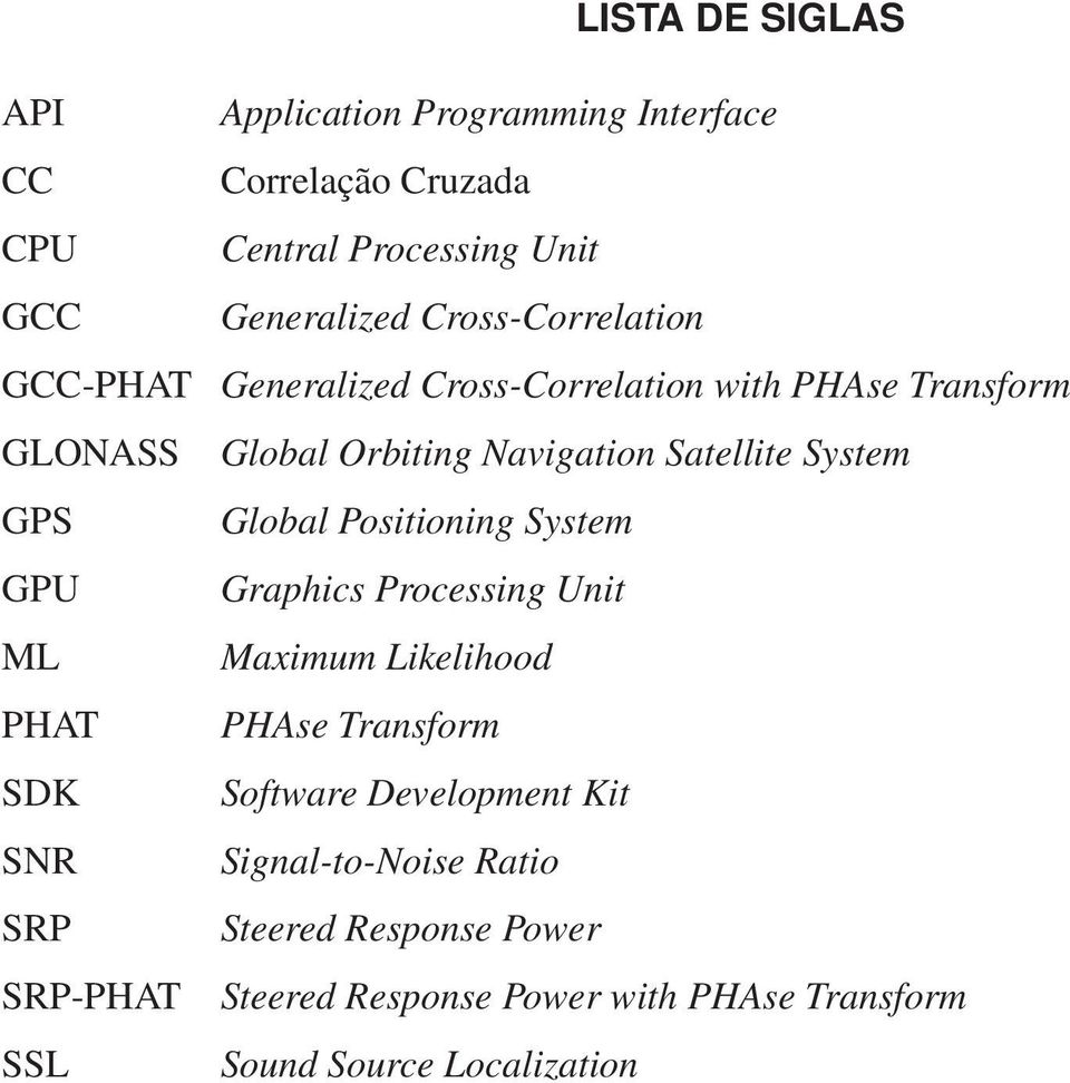 System GPS Global Positioning System GPU Graphics Processing Unit ML Maximum Likelihood PHAT PHAse Transform SDK Software