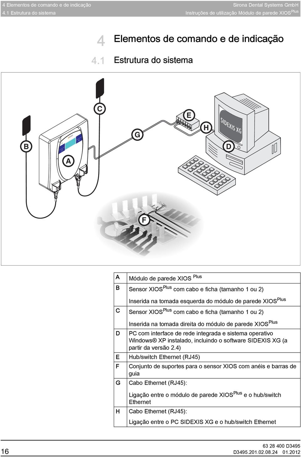 Sensor XIOS Plus com cabo e ficha (tamanho 1 ou 2) D E F G H Inserida na tomada direita do módulo de parede XIOS Plus PC com interface de rede integrada e sistema operativo Windows XP instalado,