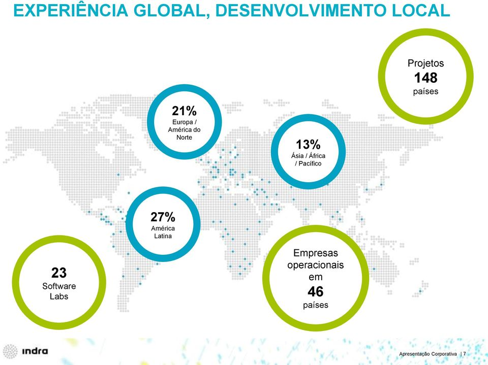/ Pacífico 27% América Latina 23 Software Labs