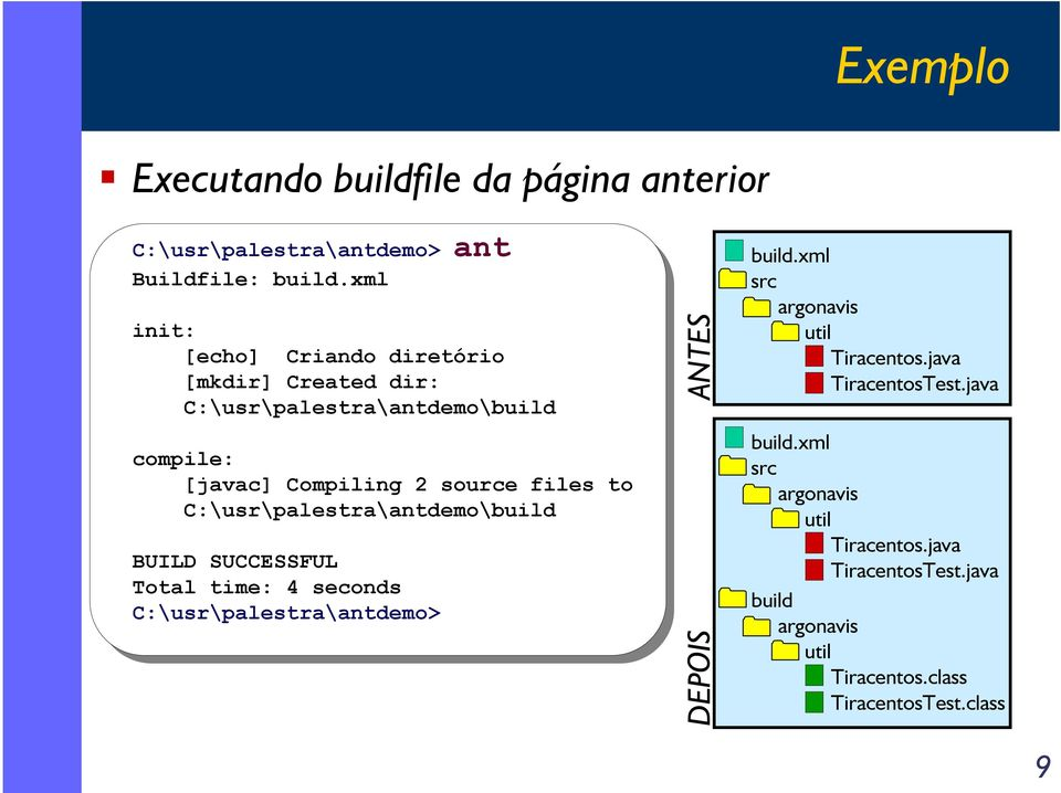 C:\usr\palestra\antdemo\build BUILD SUCCESSFUL Total time: 4 seconds C:\usr\palestra\antdemo> ANTES DEPOIS build.