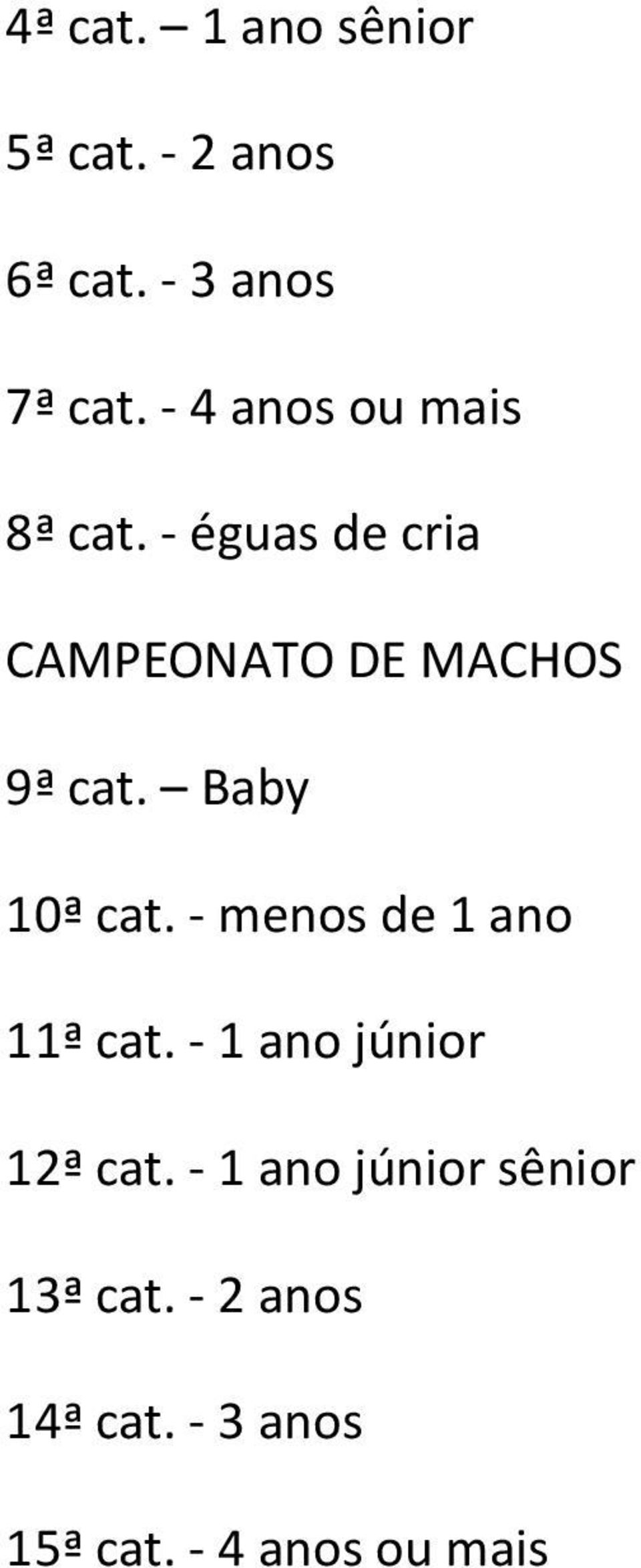 Baby 10ª cat. - menos de 1 ano 11ª cat. - 1 ano júnior 12ª cat.