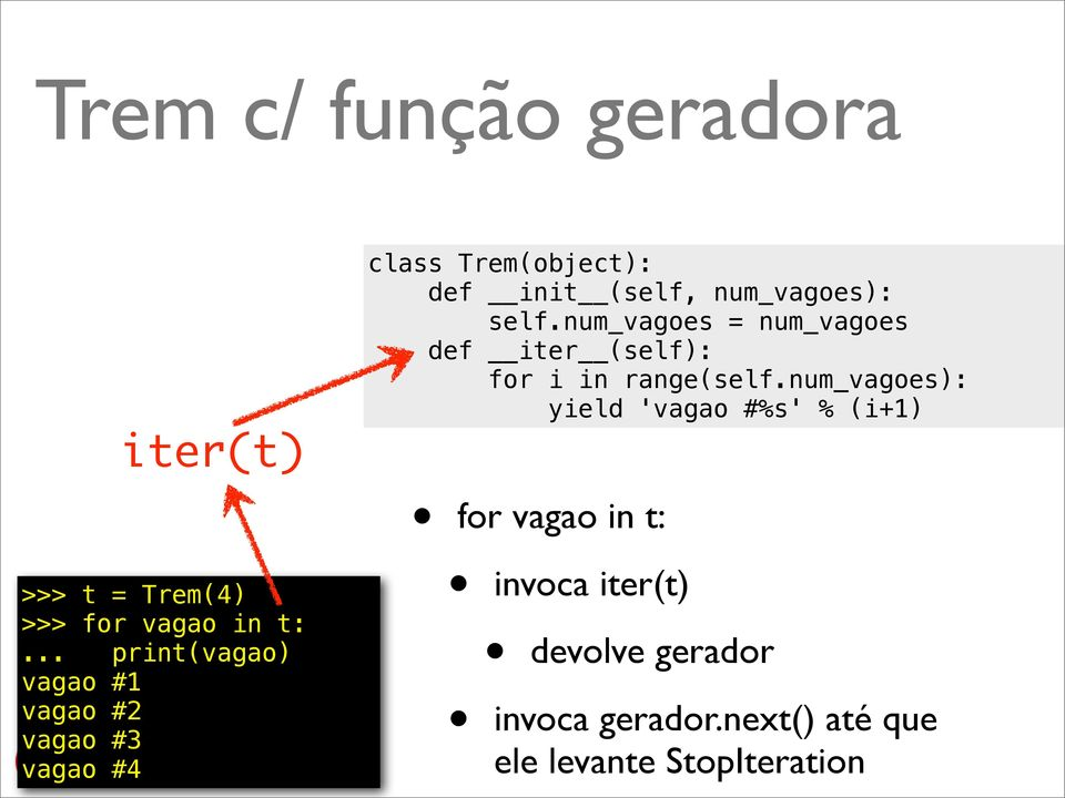 num_vagoes): yield 'vagao #%s' % (i+1) for vagao in t: >>> t = Trem(4) >>> for vagao in t:.