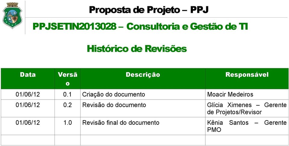 2 Revisão do documento Glícia Ximenes Gerente de