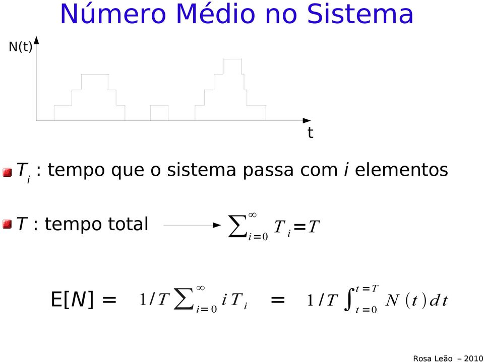 elementos t T : tempo total i =0 T i