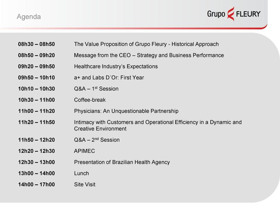 Industry s Expectations a+ and Labs D Or: First Year Q&A 1 st Session Coffee-break Physicians: An Unquestionable Partnership Intimacy with
