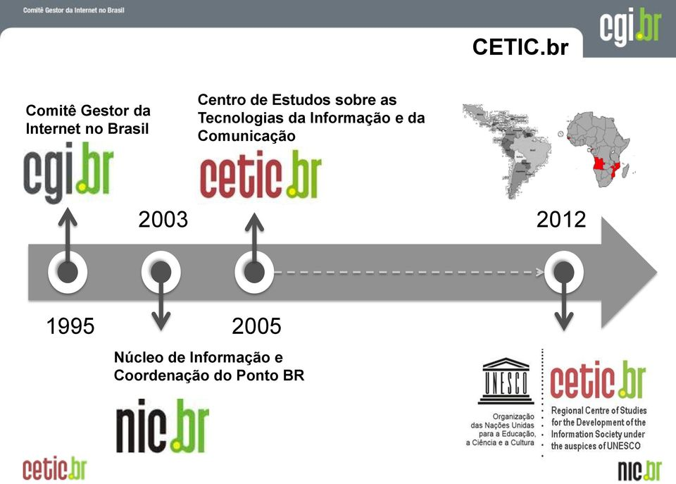 Development of the Information Society CETIC.