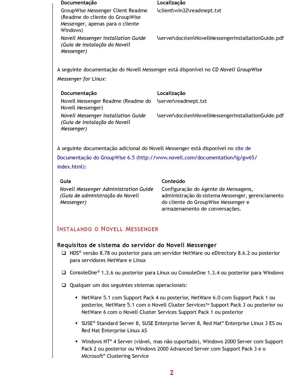pdf A seguinte documentação do Novell Messenger está disponível no CD Novell GrpWise Messenger for Linux: Documentação Novell Messenger Readme (Readme do Novell Novell Messenger Installation Guide