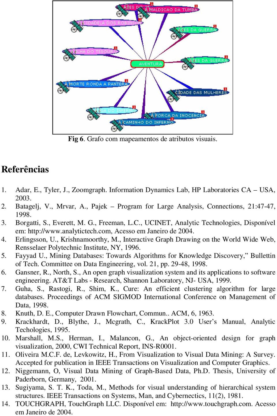 com, Acesso em Janeiro de 2004. 4. Erlingsson, U., Krishnamoorthy, M., Interactive Graph Drawing on the World Wide Web, Rensselaer Polytechnic Institute, NY, 1996. 5. Fayyad U.