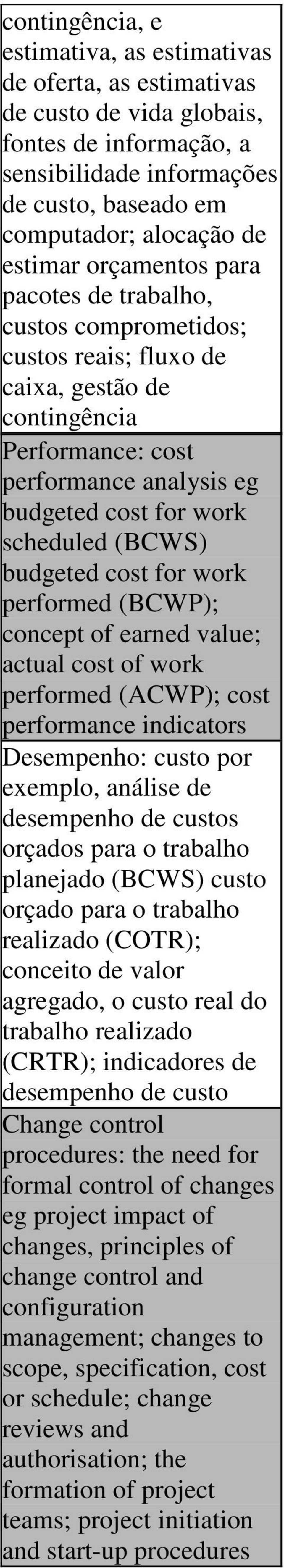 budgeted cost for work performed (BCWP); concept of earned value; actual cost of work performed (ACWP); cost performance indicators Desempenho: custo por exemplo, análise de desempenho de custos