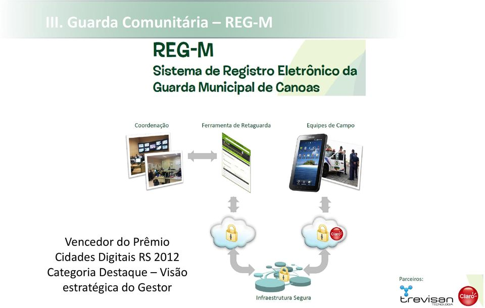 Digitais RS 2012 Categoria