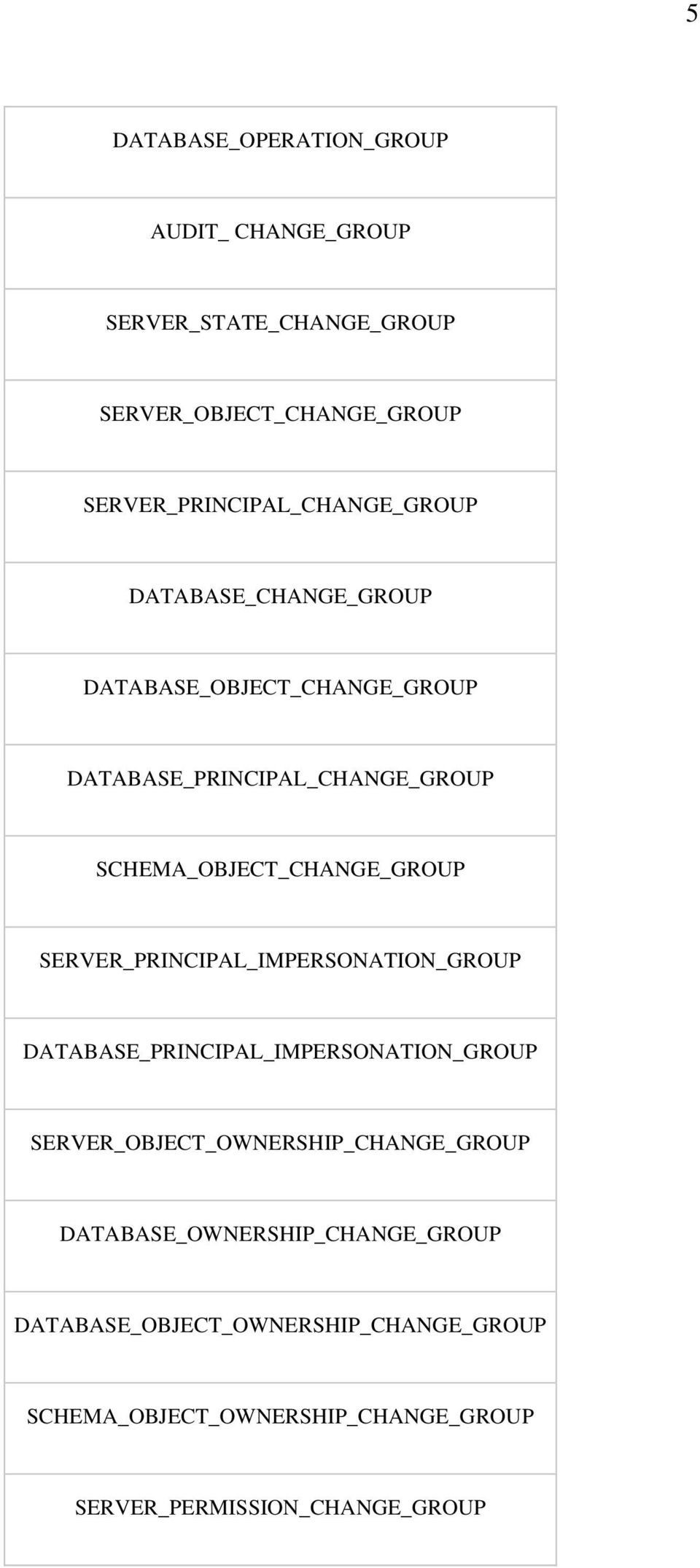 SCHEMA_OBJECT_CHANGE_GROUP SERVER_PRINCIPAL_IMPERSONATION_GROUP DATABASE_PRINCIPAL_IMPERSONATION_GROUP