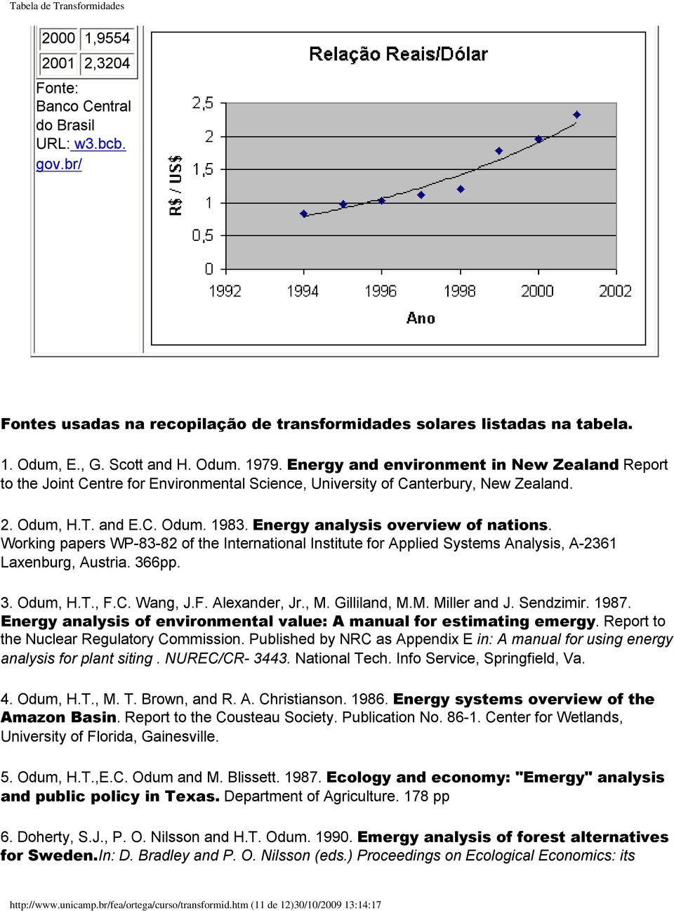 Energy analysis overview of nations. Working papers WP8382 of the International Institute for Applied Systems Analysis, A2361 Laxenburg, Austria. 366pp. 3. Odum, H.T., F.C. Wang, J.F. Alexander, Jr.
