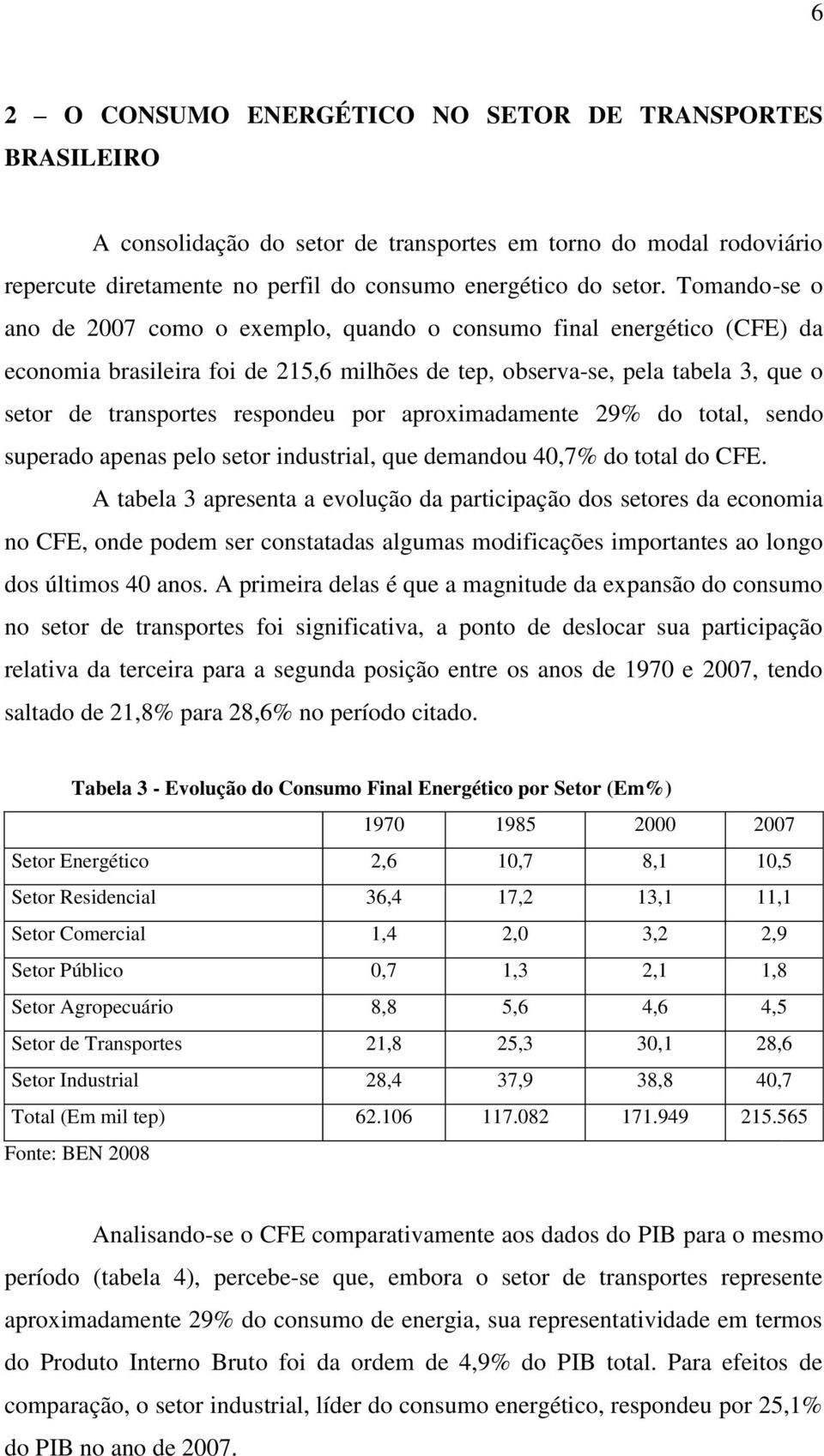 por aproximadamente 29% do total, sendo superado apenas pelo setor industrial, que demandou 40,7% do total do CFE.