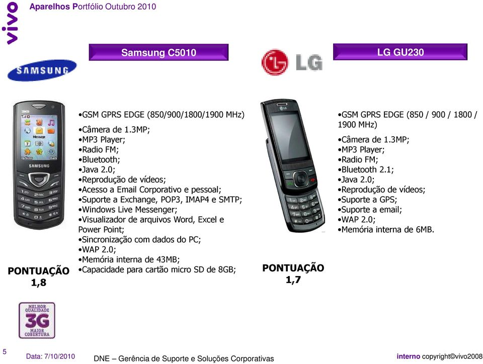 Word, Excel e Power Point; Sincronização com dados do PC; WAP 2.
