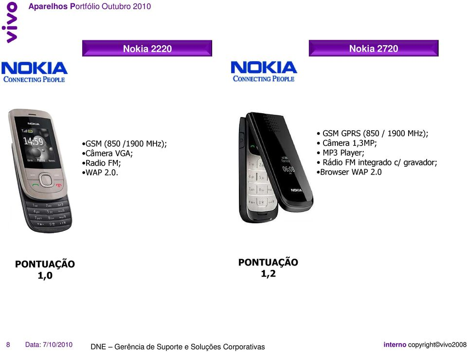 Rádio FM integrado c/ gravador; Browser WAP 2.
