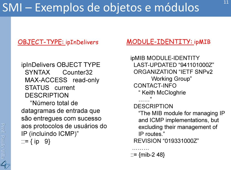 (incluindo ICMP) ::= { ip 9} ipmib MODULE-IDENTITY LAST-UPDATED 941101000Z ORGANIZATION IETF SNPv2 Working Group CONTACT-INFO Keith