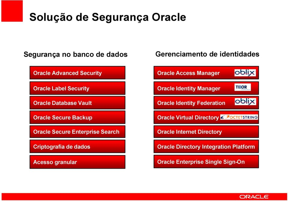 de dados Acesso granular Oracle Access Manager Oracle Identity Manager Oracle Identity Federation Oracle