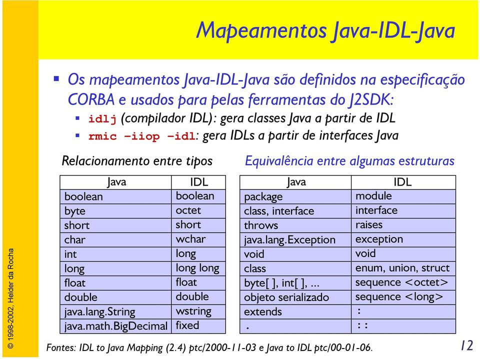 bigdecimal IDL boolean octet short wchar long long long float double wstring fixed Equivalência entre algumas estruturas Java package class, interface throws java.lang.