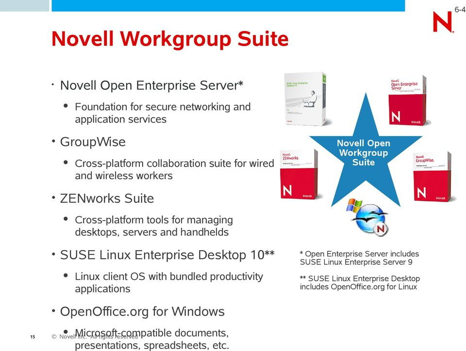 Linux Enterprise Desktop 10** Linux client OS with bundled productivity applications OpenOffice.
