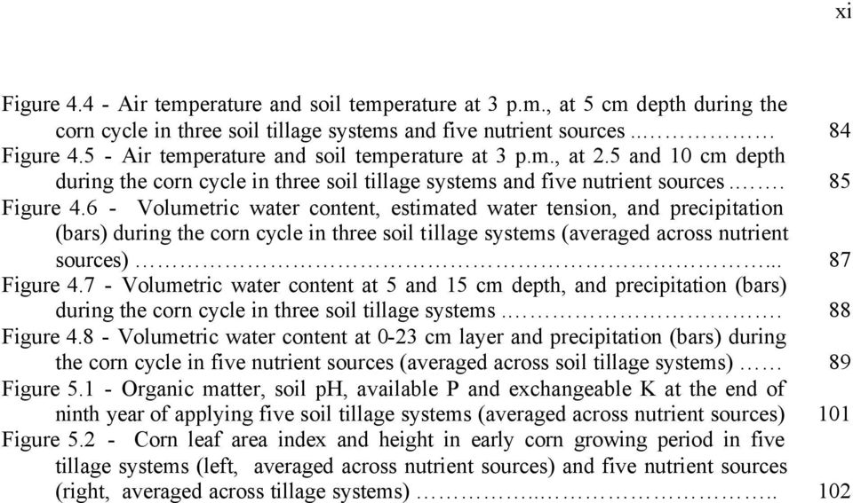 6 - Volumetric water content, estimated water tension, and precipitation (bars) during the corn cycle in three soil tillage systems (averaged across nutrient sources)... 87 Figure 4.