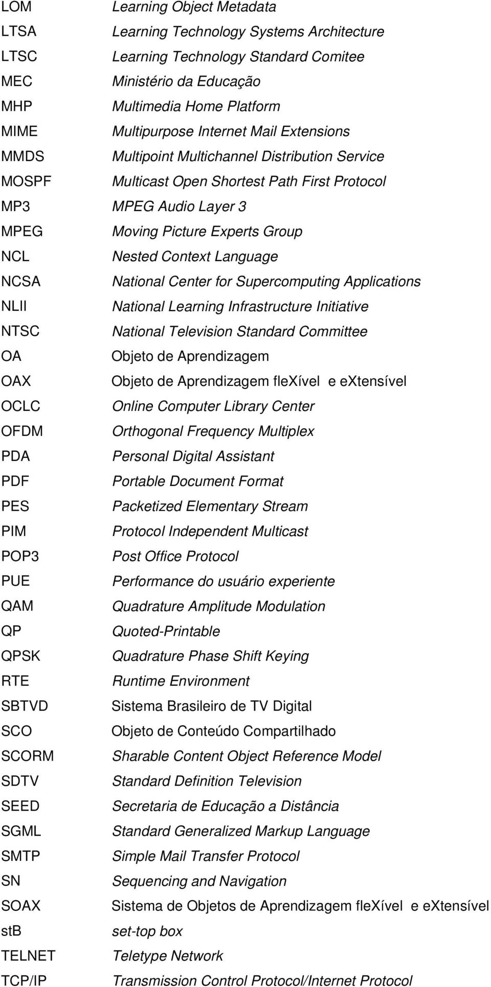 Language NCSA National Center for Supercomputing Applications NLII National Learning Infrastructure Initiative NTSC National Television Standard Committee OA Objeto de Aprendizagem OAX Objeto de