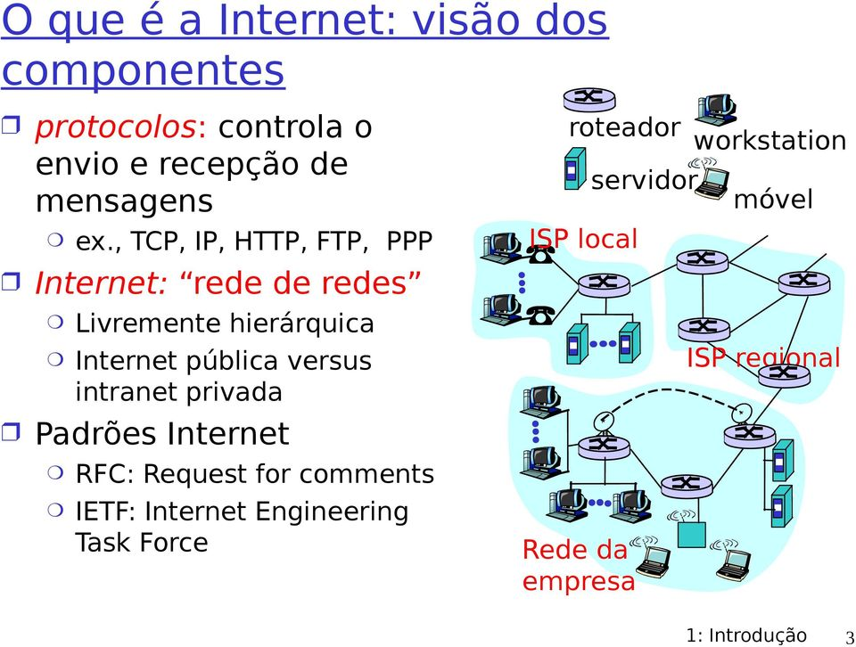 versus intranet privada Padrões Internet roteador workstation servidor móvel ISP local ISP