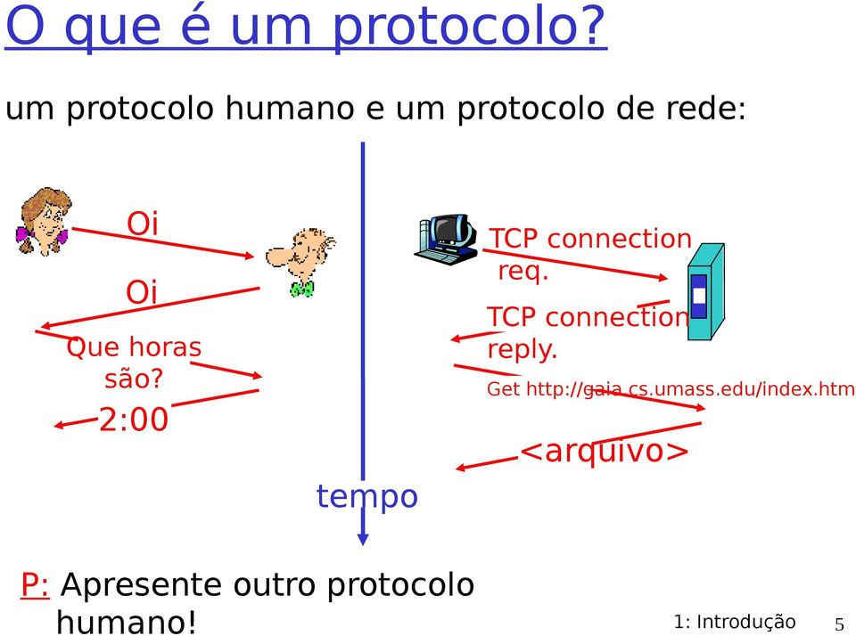 são? 2:00 tempo TCP connection req. TCP connection reply.