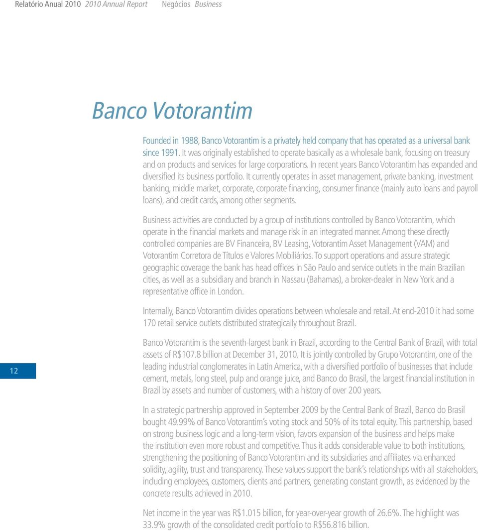 In recent years Banco Votorantim has expanded and diversified its business portfolio.