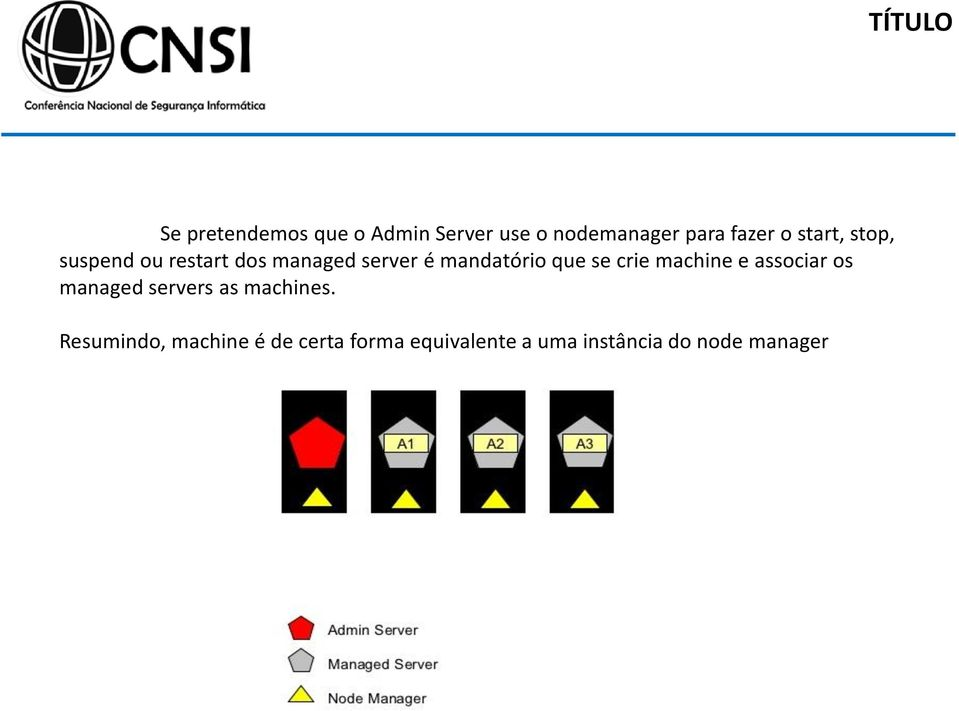 se crie machine e associar os managed servers as machines.