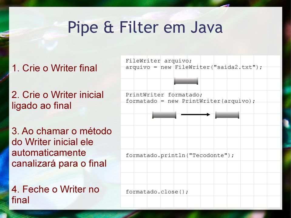 "Feche o Writer no final FileWriter arquivo; arquivo = new FileWriter(""saida2."