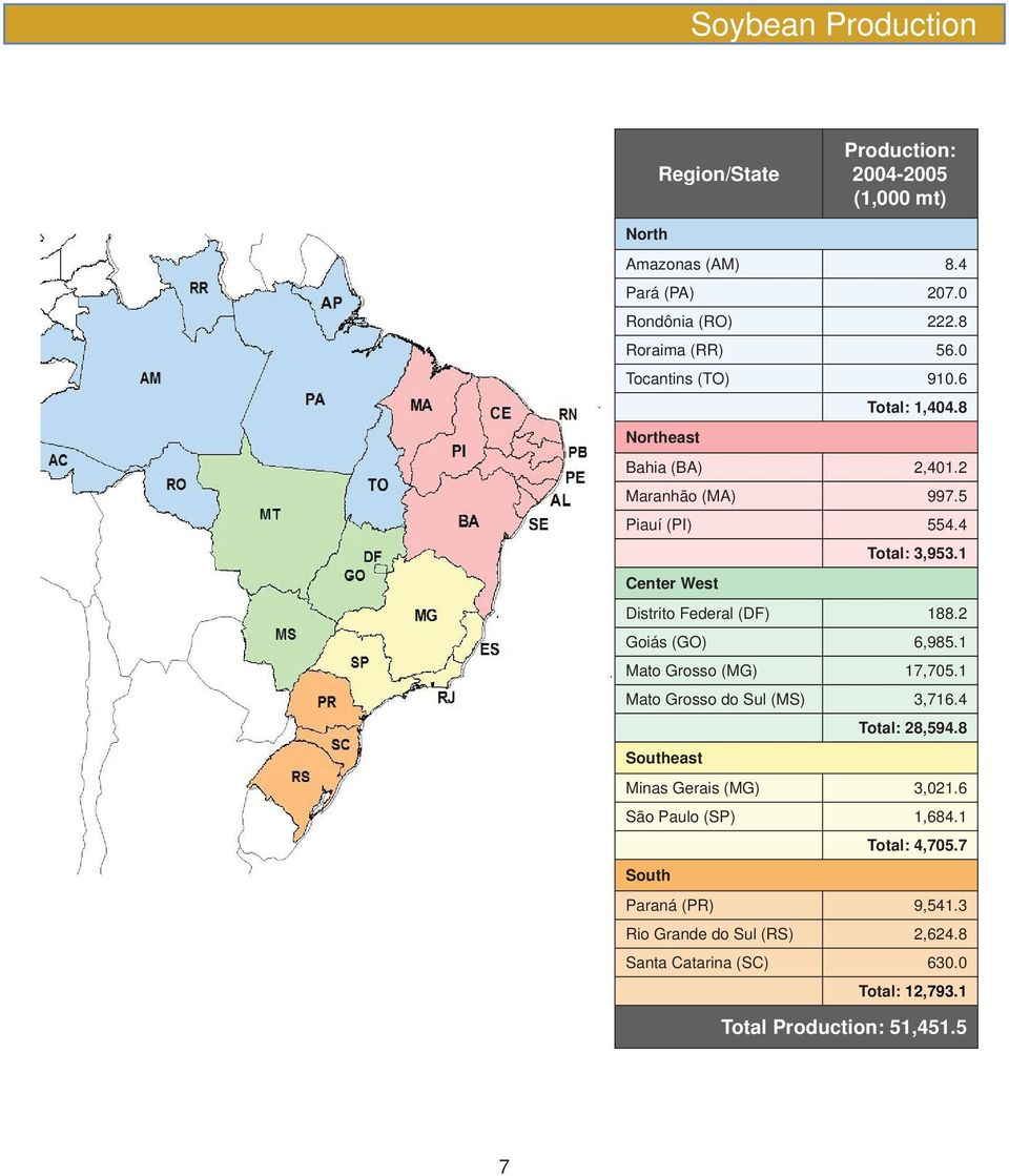 1 Center West Distrito Federal (DF) 188.2 Goiás (GO) 6,985.1 Mato Grosso (MG) 17,705.1 Mato Grosso do Sul (MS) 3,716.4 Total: 28,594.