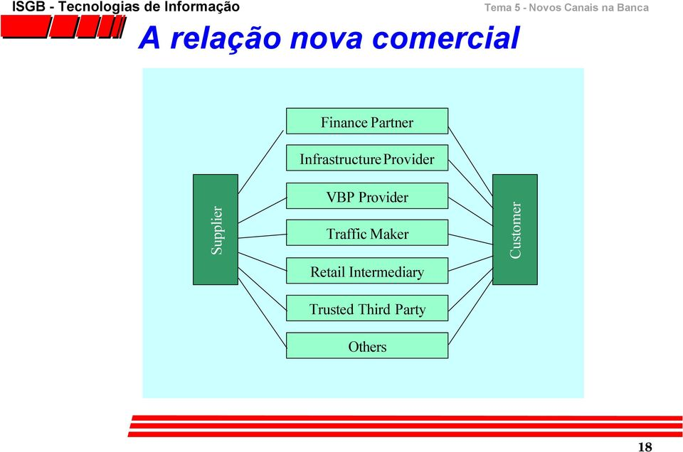Supplier VBP Provider Traffic Maker