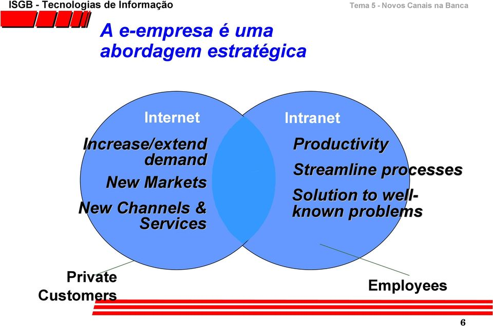 Services Extranet Intranet Productivity Streamline