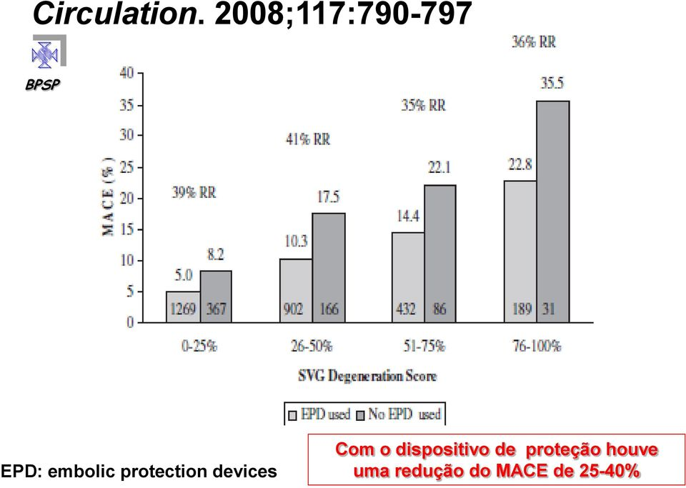embolic protection devices Com o