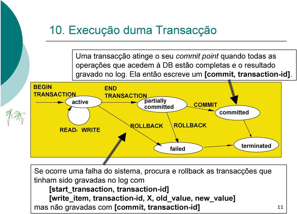 BEGIN TRANSACTION active END TRANSACTION partially committed COMMIT committed READ, WRITE ROLLBACK ROLLBACK failed terminated Se ocorre uma