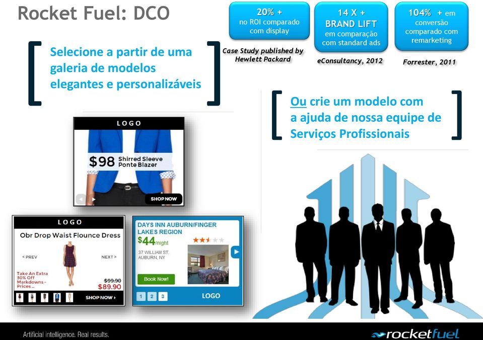 conversão comparado com remarketing Case Study published by Hewlett Packard econsultancy, 2012