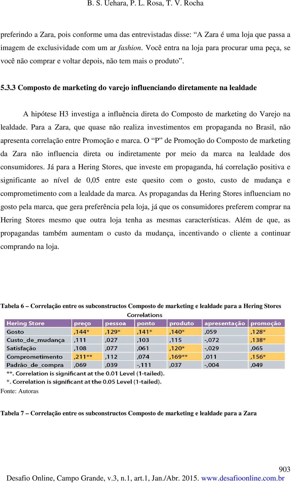 3 Composto de marketing do varejo influenciando diretamente na lealdade A hipótese H3 investiga a influência direta do Composto de marketing do Varejo na lealdade.